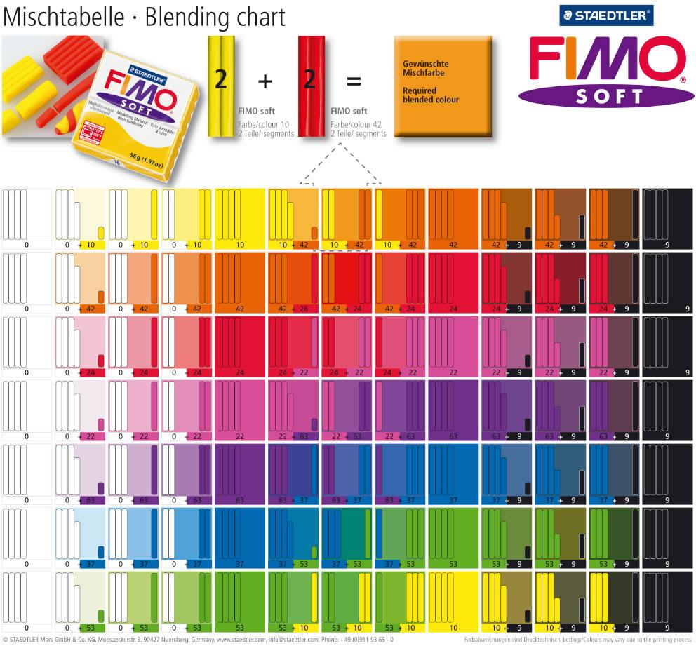 Table des couleurs pour la pâte Fimo SOFT